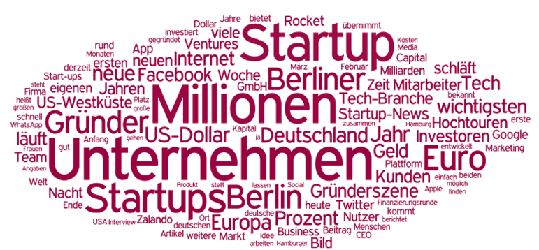 Tag Cloud Start Up Berlin 3D Druck CustomX Stephan Zeidler